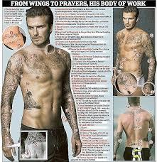 25 best david beckham neck tattoo ideas on pinterest tattoo