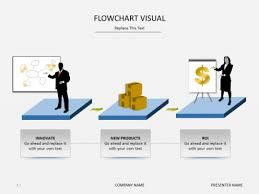 powerpoint slide templates flowchart visual