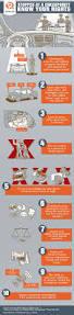 best 20 non emergency police line ideas on pinterest non