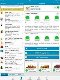 a review monash low fodmap diet app