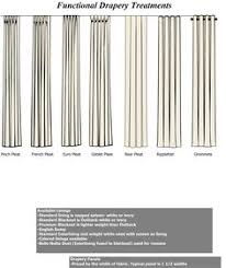 French Pleated Drapes Curtains Interior Design Infographics Pinterest Window