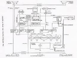 wiring scosche diagram gm2000a scosche fai 3a wire diagram sony