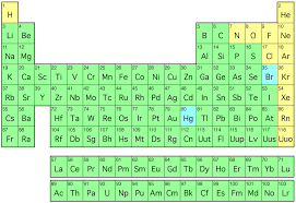 Periodic Table Mercury 60 Mercury Periodic Table Abbreviation Periodic Table