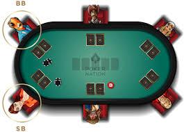 Big Blind Small Blind Texas Holdem Texas Holdem Poker Hands U0026 Rules Poker Nation