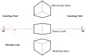 2 pt perspective lessons tes teach