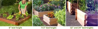 Raised Planter Beds by Raised Beds Soil Depth Requirements
