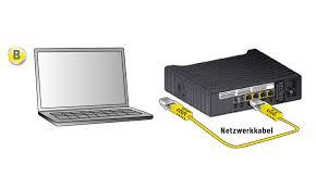 Router Kabel Vodafone Router Preise Und Funktionen Der Kabel Router