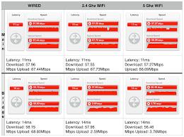 fios home network design solved you can bridge the fios quantum gateway router verizon