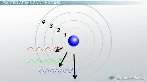 how light u0026 matter interact video u0026 lesson transcript study com