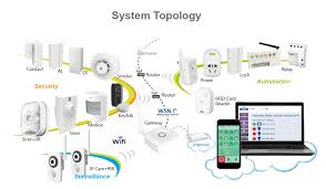 smart home systems uisco wireless smart home system