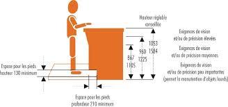 hauteur de bureau de travail des postes de travail ergonomiques