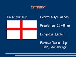 Country Flags England The United Kingdom There Are 4 Different Countries In The United