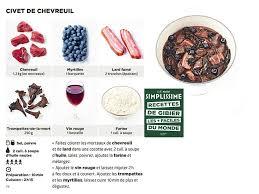 recette de cuisine civet de chevreuil civet de chevreuil simplissime recettes femme actuelle