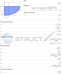 Area Calculater by Centroid Of Parabola Calculator Image Gallery Hcpr