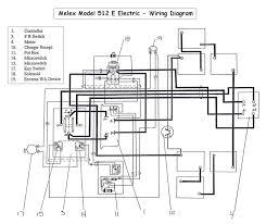 harley and golf 4 wiring diagram saleexpert me