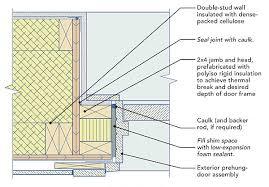 Framing Exterior Door Detail For Innie Inswing Door With Thick Exterior Foam