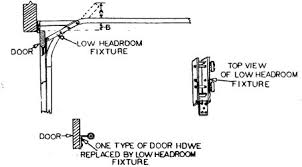 Parts Of Garage Door by Garage Door Clearance I17 On Fancy Home Design Planning With