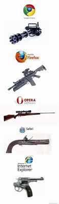 Web Browser Meme - if browsers were guns weknowmemes
