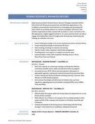 Find Resumes Online Free Find Resumes Online Free India Example Good Resume Template