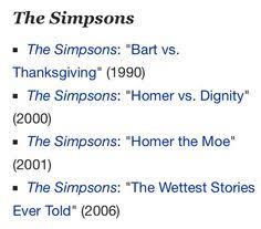 the simpsons simpsons roasting on an open holidays