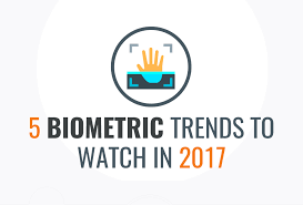 biometric trends starlink india