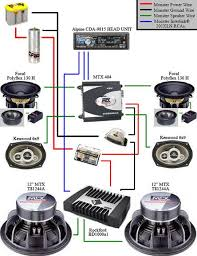 how to install car audio capacitors learning center sonic within
