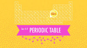 What Is The Purpose Of The Periodic Table The Periodic Table Crash Course Chemistry 4 Youtube