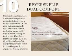 21 reasons to choose a cozypure mattress
