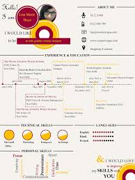 Best Resume Templates Of 2015 by The Best Resume Templates 2015 O T H E R S Pinterest