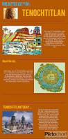 Tenochtitlan Map Aztec Advancement U0027s Aztec Civilization
