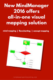 Concept Mapping Software 87 Best Mind Mapping Software Images On Pinterest Mind Mapping