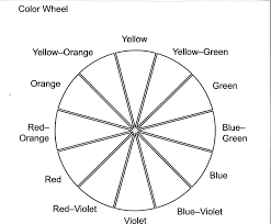 color wheel printables are hard to find everything has a reason