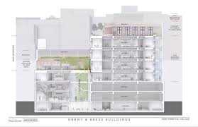 hdrc approves plans for u0027mercado via u0027 on houston street