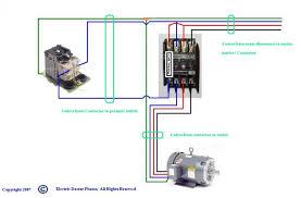480v motor starter wiring diagram wiring diagram simonand