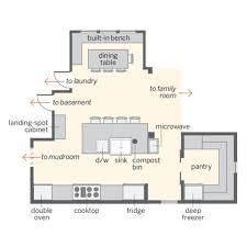modern floor plan kitchen kitchen layouts and pantry layout modern floor plan