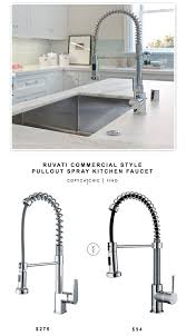 Commercial Style Kitchen Faucets Ruvati Commercial Style Pullout Kitchen Faucet Copycatchic