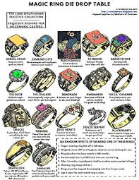 black magic rings images Swords stitchery old time sewing table top rpg blog jpg