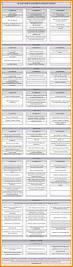 wedding planning list template wedding planner checklist