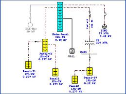 modeling u0026 single line views electrical modeling solution etap