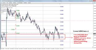 jti security how to be a monster page 112 kreslik com forex traders