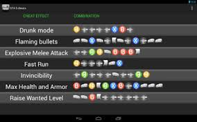cheats for gta 5 ps4 xbox 360 trucos gta 5 pc ps3 ps4 xbox for android download