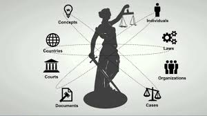 Blind Justice Meaning Lady Justice Experiment Youtube