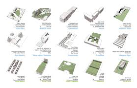 creating a sustainable suburb using more than just bul co design