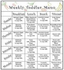 cacfp menu template daycare menus templates franklinfire co