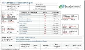 health risk assessment mental health risk assessment form sample