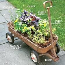 Herb Container Gardening Ideas Herb Garden Containers The Container Herb Garden Herb Garden
