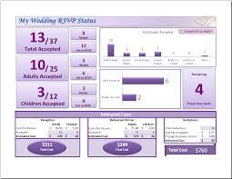 Wedding Invite Spreadsheet Wedding Rsvp Tracker Template Spreadsheetshoppe