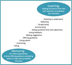 Coaching Coaching And Mentoring General Teaching Council For Scotland