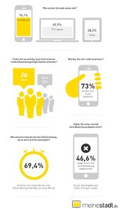 Suchen Und Kaufen Mobile Recruiting Bewerber Die Auf Smartphones Starren