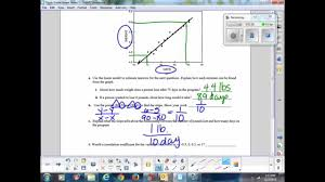 thinking with mathematical models study guide video youtube